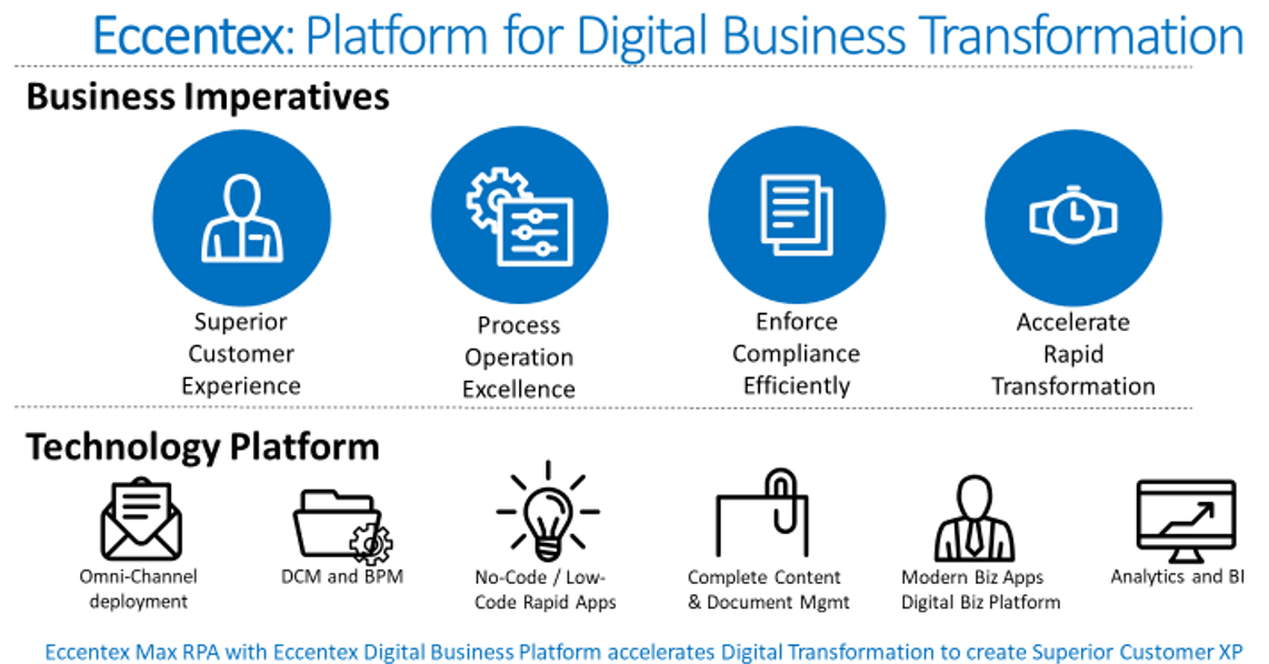 Digital Business Platform for Digital Business Transformation